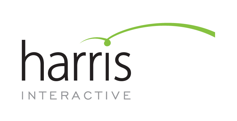 harris-interactive